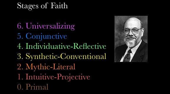 james fowler stages of faith development